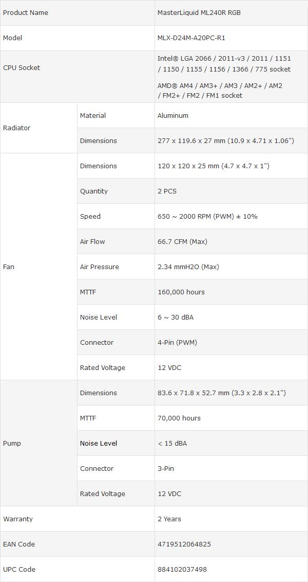 Specificaties (CM MasterLiquid ML240R RGB)