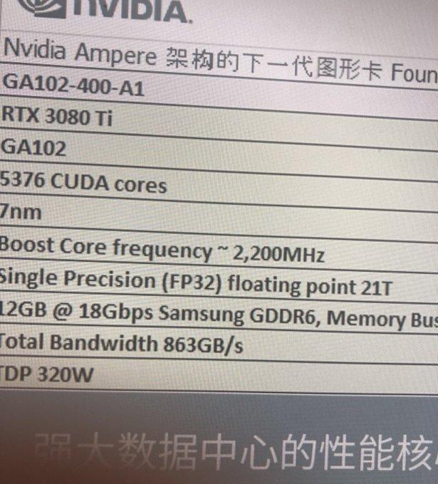 RTX 3080 Ti specificaties