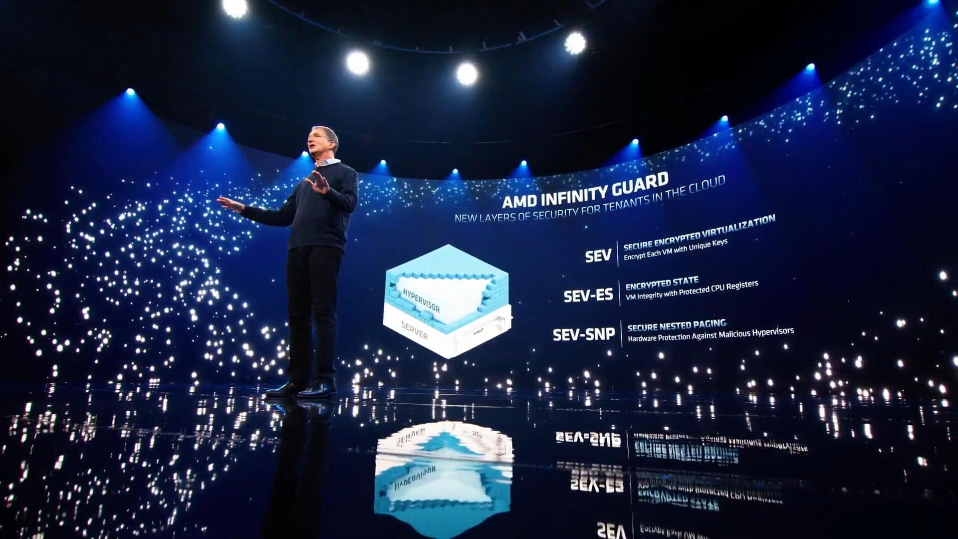 AMD EPYC Milan Zen 3 - Infinity Guard