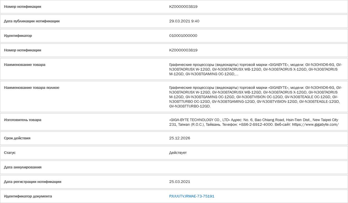 EEC-database Gigabyte RTX 3080 Ti 12 GB GDDR6X