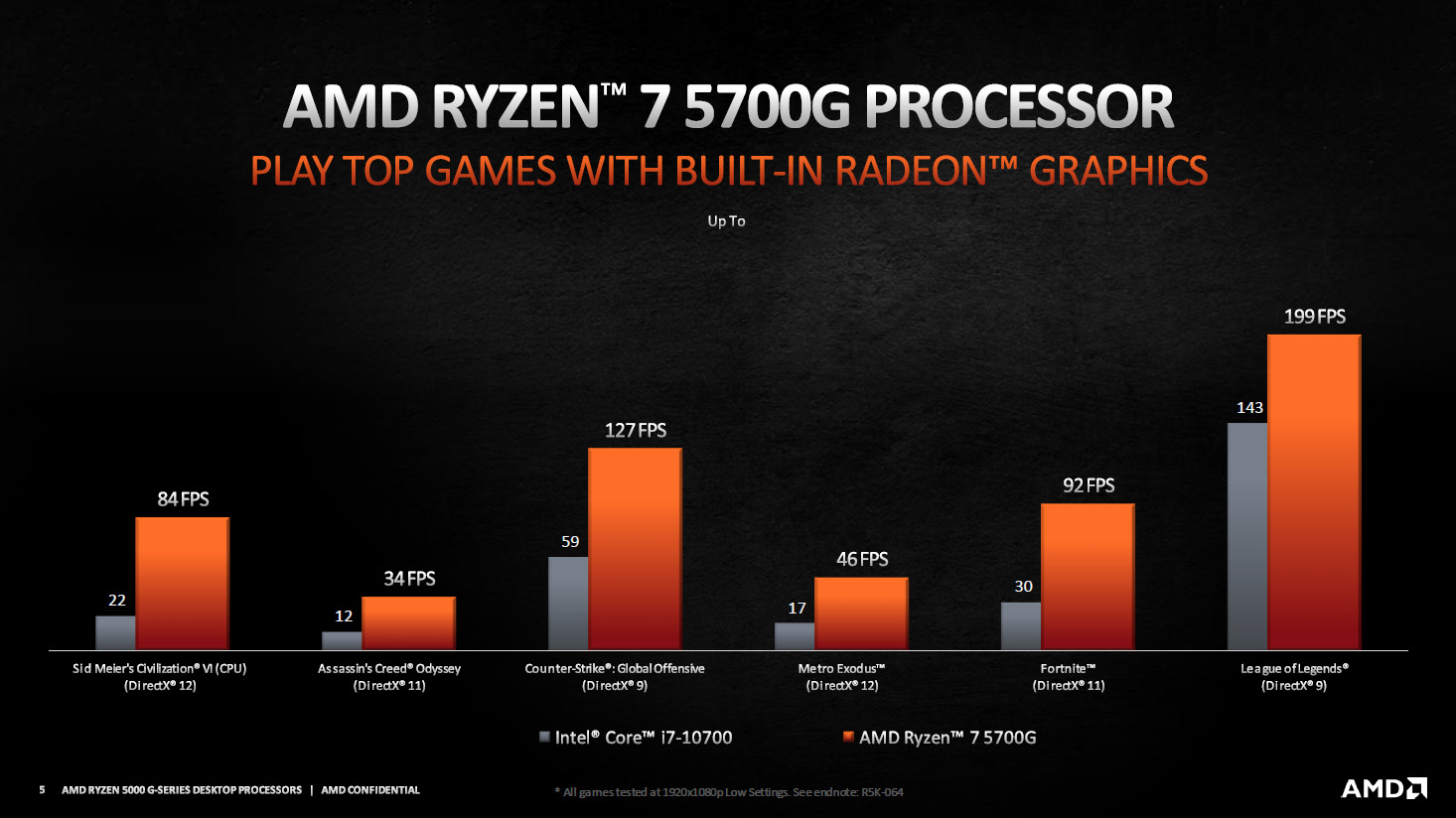 AMD Ryzen 5000G 4 - Ryzen 7 5700G vs Intel Core i7 10700 iGPU