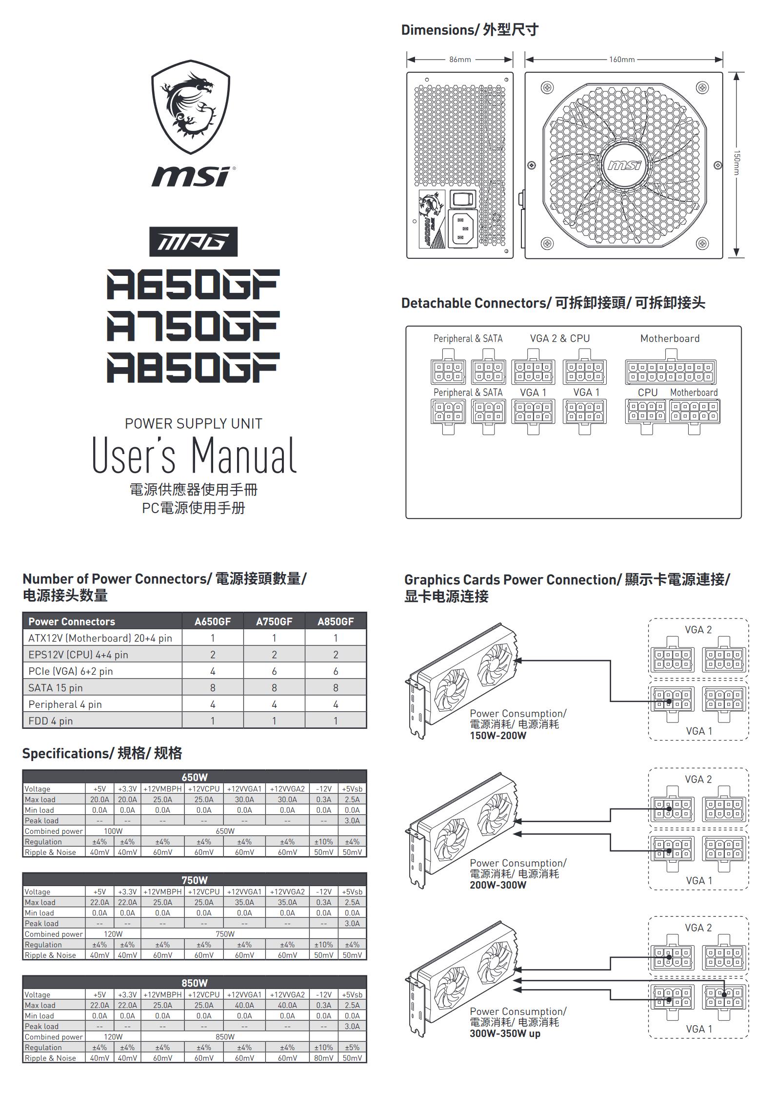 MSI MPG PSU Datasheet
