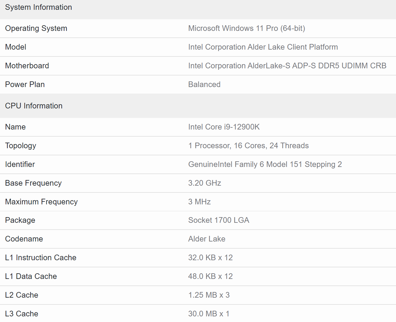 Intel Core i9-12900K - Geekbench 5 - specificaties